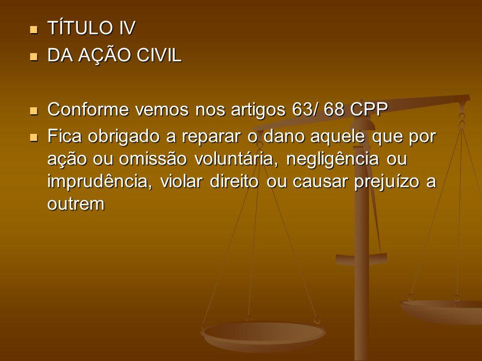TÍTULO IV TÍTULO IV DA AÇÃO CIVIL DA AÇÃO CIVIL Conforme vemos nos artigos 63/ 68 CPP Conforme vemos nos artigos 63/ 68 CPP Fica obrigado a reparar o