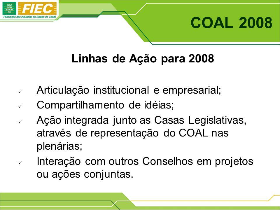 COAL 2008 Linhas de Ação para 2008 Articulação institucional e empresarial; Compartilhamento de idéias; Ação integrada junto as Casas Legislativas, através de representação do COAL nas plenárias; Interação com outros Conselhos em projetos ou ações conjuntas.
