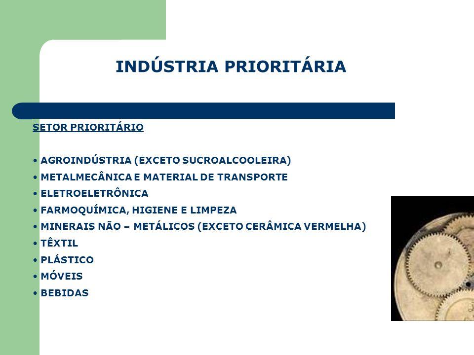 INDÚSTRIA PRIORITÁRIA SETOR PRIORITÁRIO AGROINDÚSTRIA (EXCETO SUCROALCOOLEIRA) METALMECÂNICA E MATERIAL DE TRANSPORTE ELETROELETRÔNICA FARMOQUÍMICA, H