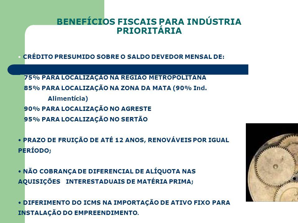 BENEFÍCIOS FISCAIS PARA INDÚSTRIA PRIORITÁRIA CRÉDITO PRESUMIDO SOBRE O SALDO DEVEDOR MENSAL DE: 75% PARA LOCALIZAÇÃO NA REGIÃO METROPOLITANA 85% PARA