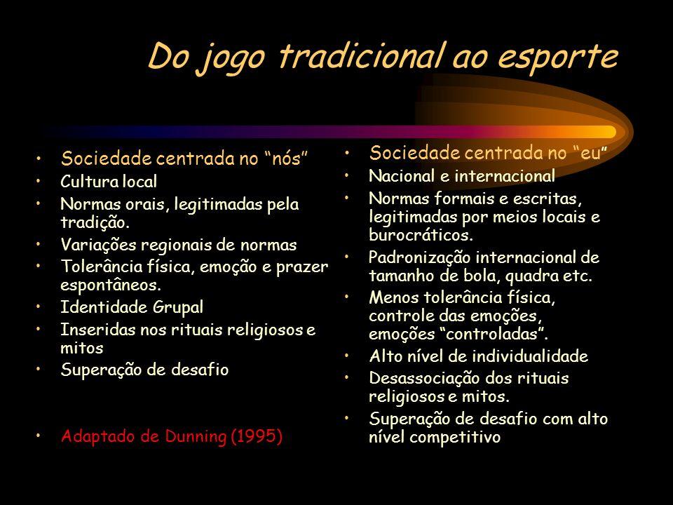 Do jogo tradicional ao esporte Sociedade centrada no nós Cultura local Normas orais, legitimadas pela tradição. Variações regionais de normas Tolerânc