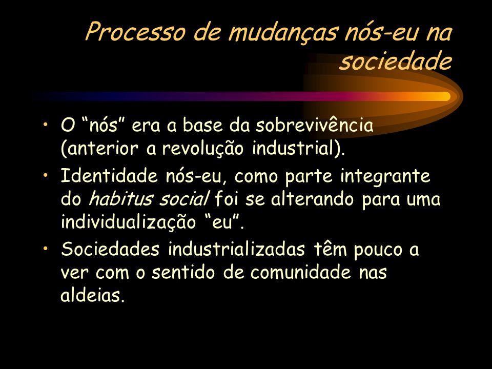 Processo de mudanças nós-eu na sociedade O nós era a base da sobrevivência (anterior a revolução industrial). Identidade nós-eu, como parte integrante