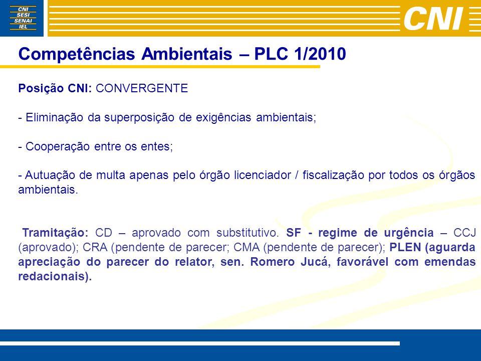 Competências Ambientais – PLC 1/2010 Posição CNI: CONVERGENTE - - Eliminação da superposição de exigências ambientais; - - Cooperação entre os entes; - - Autuação de multa apenas pelo órgão licenciador / fiscalização por todos os órgãos ambientais.