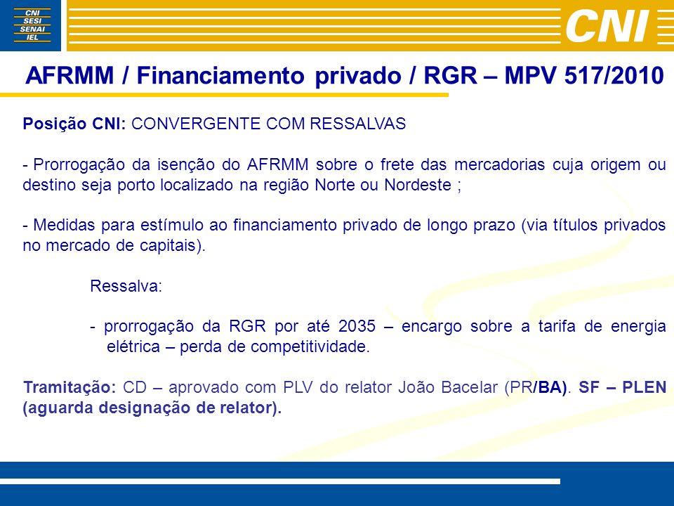 AFRMM / Financiamento privado / RGR – MPV 517/2010 Posição CNI: CONVERGENTE COM RESSALVAS - - Prorrogação da isenção do AFRMM sobre o frete das mercadorias cuja origem ou destino seja porto localizado na região Norte ou Nordeste ; - - Medidas para estímulo ao financiamento privado de longo prazo (via títulos privados no mercado de capitais).