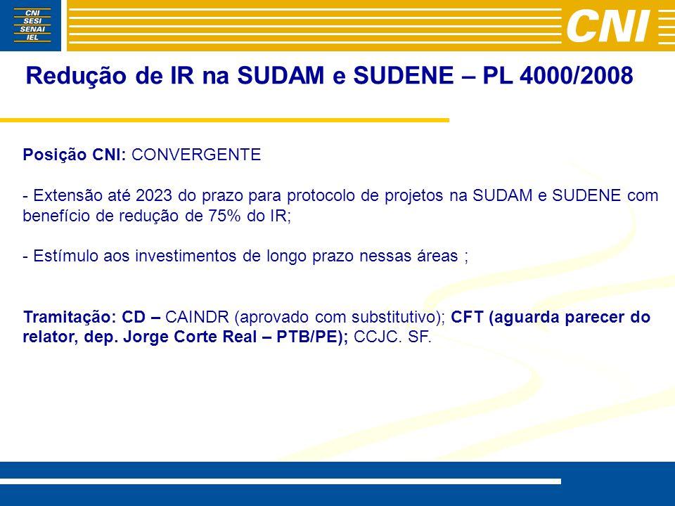 Redução de IR na SUDAM e SUDENE – PL 4000/2008 Posição CNI: CONVERGENTE - - Extensão até 2023 do prazo para protocolo de projetos na SUDAM e SUDENE com benefício de redução de 75% do IR; - - Estímulo aos investimentos de longo prazo nessas áreas ; Tramitação: CD – CAINDR (aprovado com substitutivo); CFT (aguarda parecer do relator, dep.