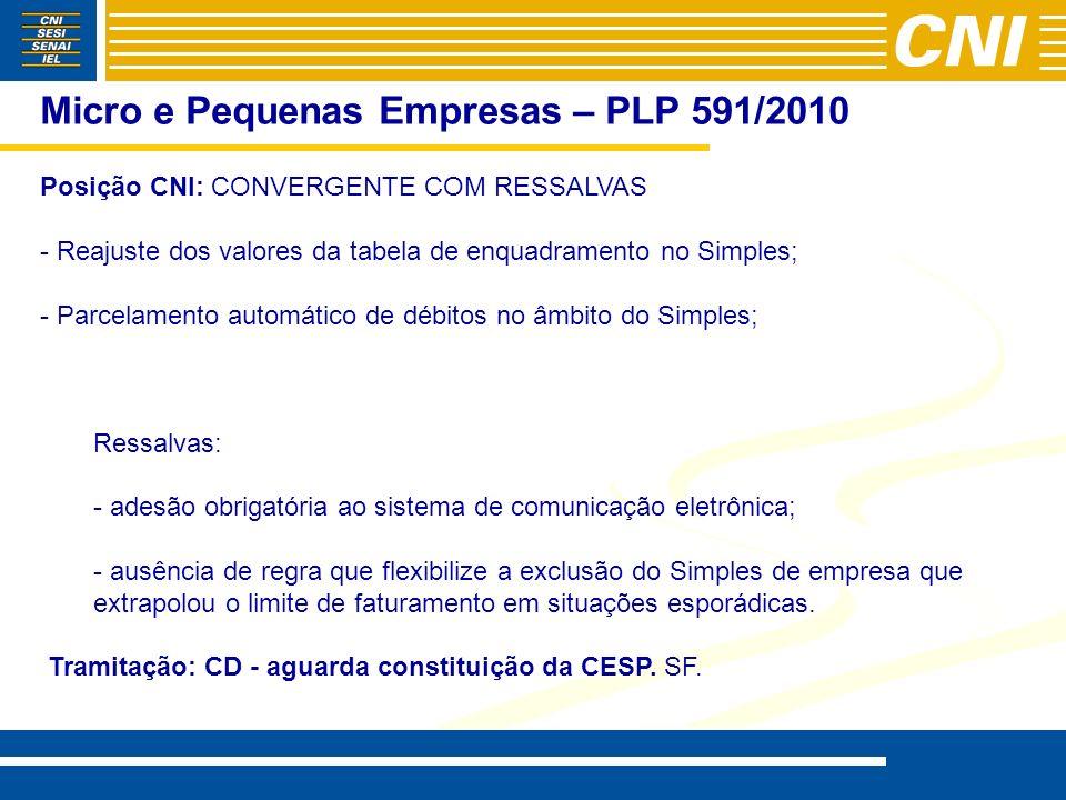 Micro e Pequenas Empresas – PLP 591/2010 Posição CNI: CONVERGENTE COM RESSALVAS - - Reajuste dos valores da tabela de enquadramento no Simples; - - Parcelamento automático de débitos no âmbito do Simples; Ressalvas: - - adesão obrigatória ao sistema de comunicação eletrônica; - - ausência de regra que flexibilize a exclusão do Simples de empresa que extrapolou o limite de faturamento em situações esporádicas.