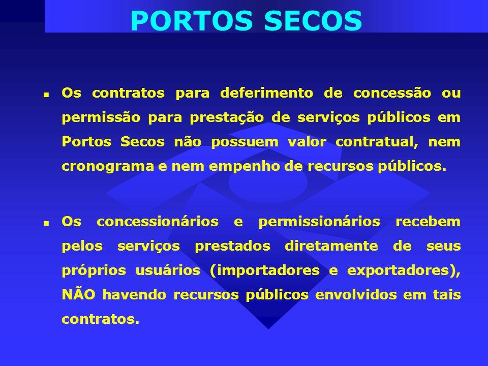 Os contratos para deferimento de concessão ou permissão para prestação de serviços públicos em Portos Secos não possuem valor contratual, nem cronogra