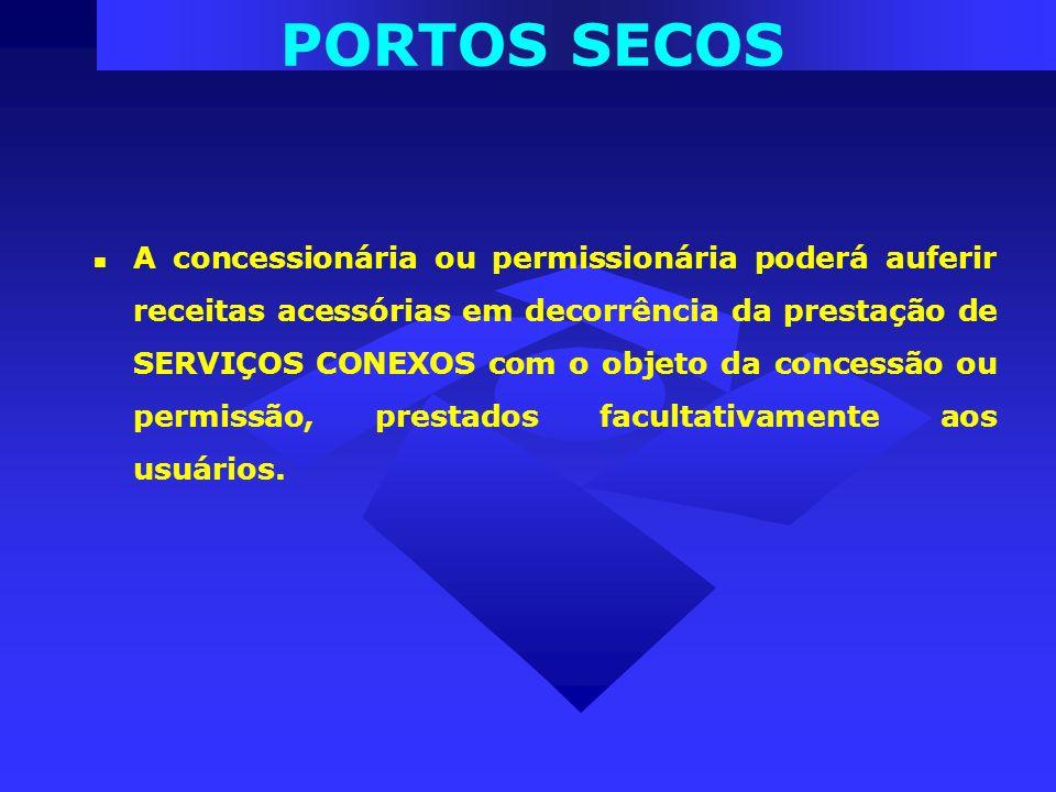 A concessionária ou permissionária poderá auferir receitas acessórias em decorrência da prestação de SERVIÇOS CONEXOS com o objeto da concessão ou per
