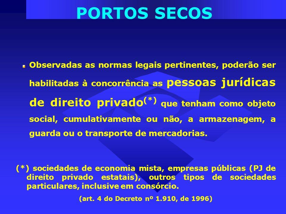 PORTOS SECOS Observadas as normas legais pertinentes, poderão ser habilitadas à concorrência as pessoas jurídicas de direito privado (*) que tenham co