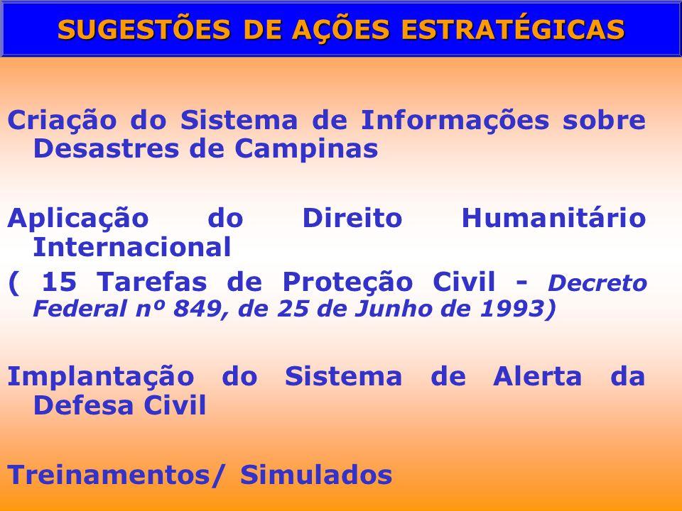 SUGESTÕES DE AÇÕES ESTRATÉGICAS Criação do Sistema de Informações sobre Desastres de Campinas Aplicação do Direito Humanitário Internacional ( 15 Tare