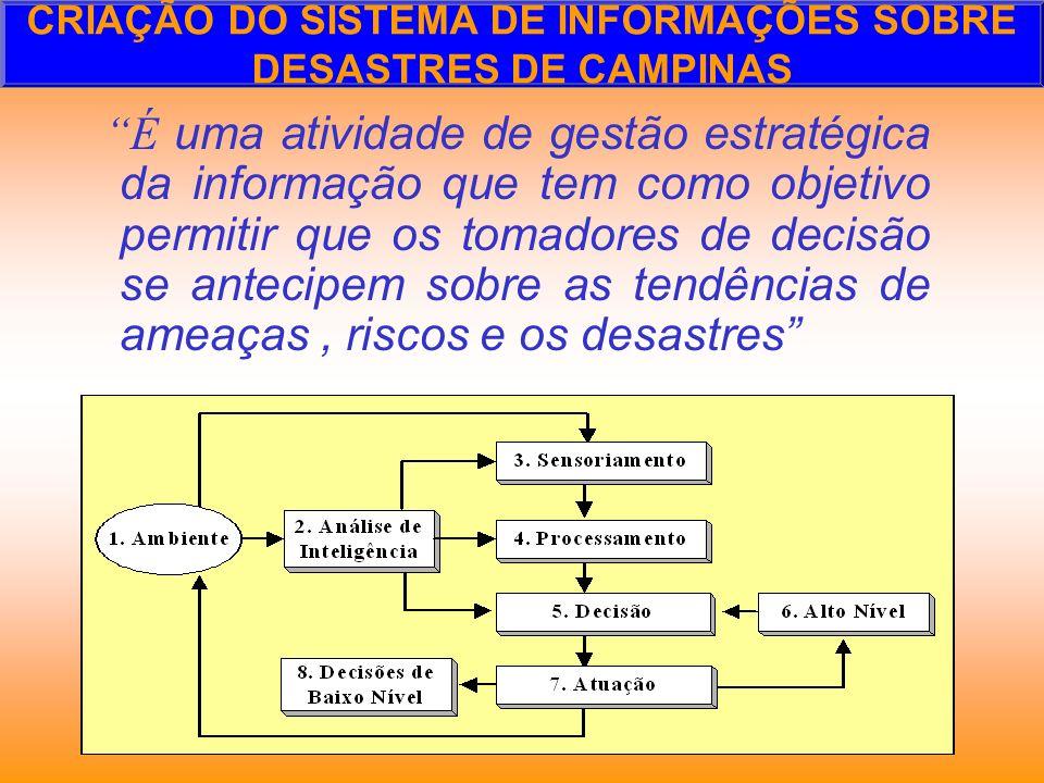 CRIAÇÃO DO SISTEMA DE INFORMAÇÕES SOBRE DESASTRES DE CAMPINAS É uma atividade de gestão estratégica da informação que tem como objetivo permitir que o