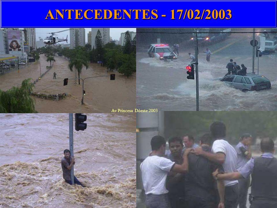 ANTECEDENTES - 17/02/2003 Av Princesa Dóeste 2003