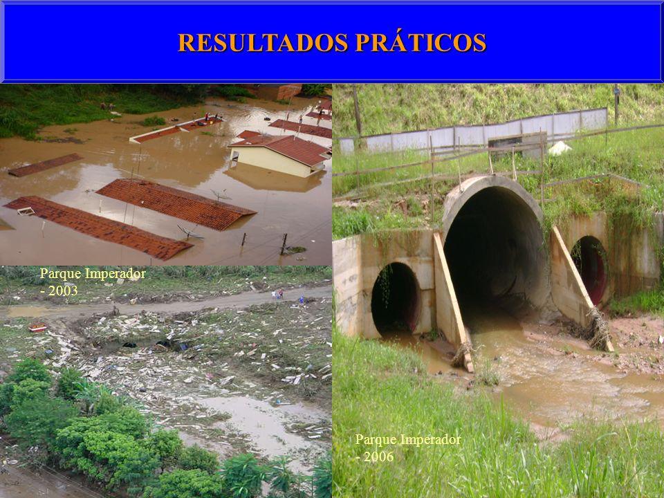 Parque Imperador - 2003 Parque Imperador - 2006 RESULTADOS PRÁTICOS