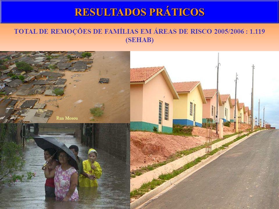 Rua Mosou RESULTADOS PRÁTICOS TOTAL DE REMOÇÕES DE FAMÍLIAS EM ÁREAS DE RISCO 2005/2006 : 1.119 (SEHAB)