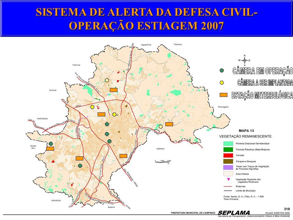 SISTEMA DE ALERTA DA DEFESA CIVIL- OPERAÇÃO ESTIAGEM 2007