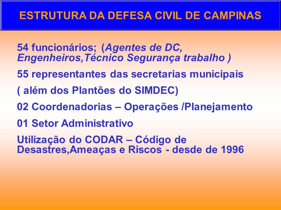 ESTRUTURA DA DEFESA CIVIL DE CAMPINAS 54 funcionários; (Agentes de DC, Engenheiros,Técnico Segurança trabalho ) 55 representantes das secretarias muni