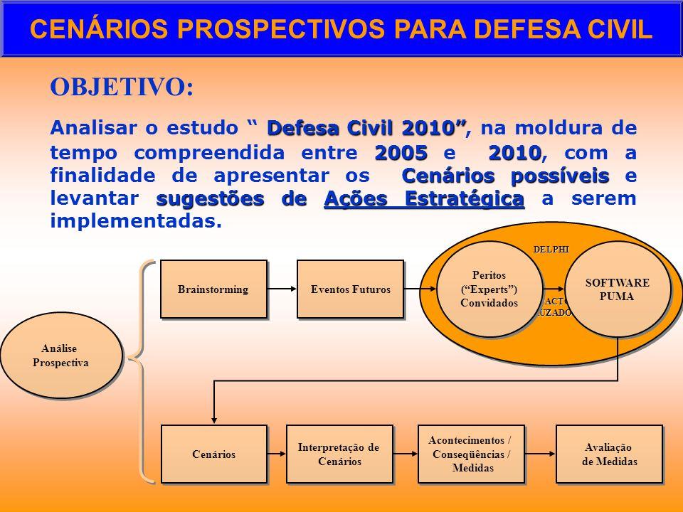Estoque Estratégico Novos Equipamentos Simulados TREINAMENTOS / EQUIPAMENTOS