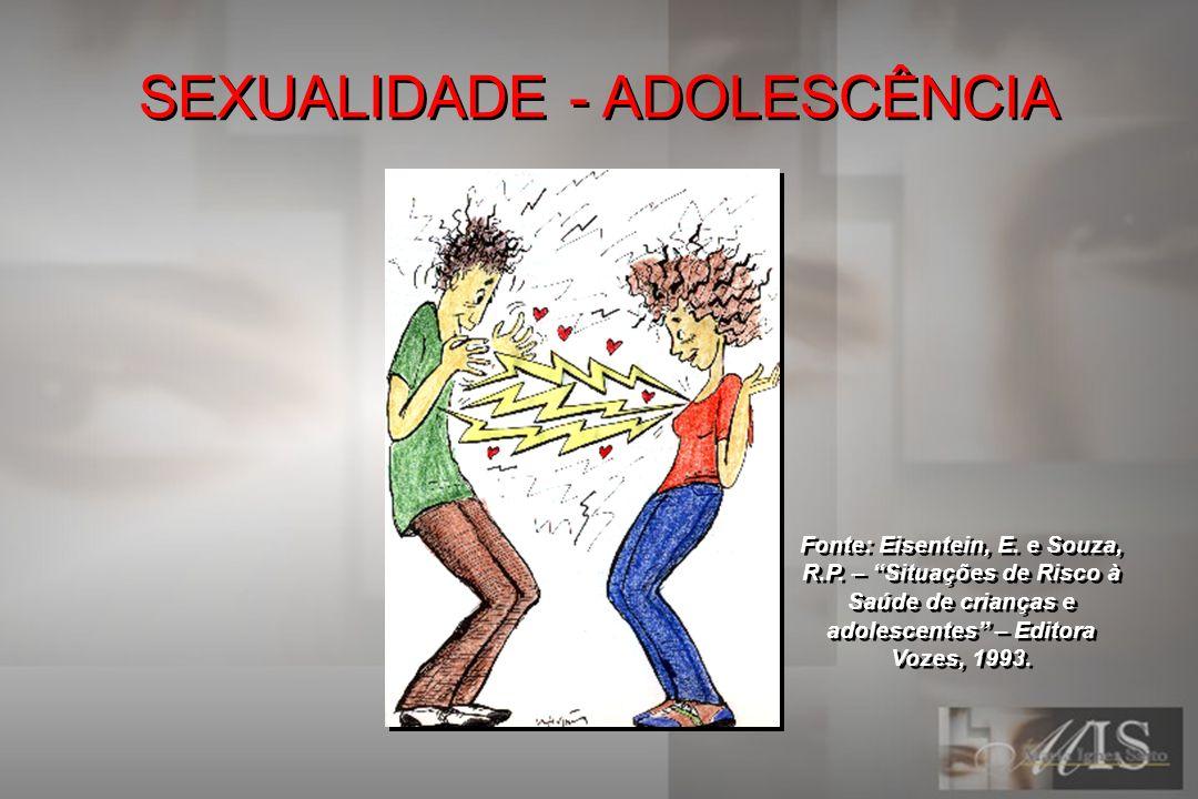 SEXUALIDADE - ADOLESCÊNCIA Fonte: Eisentein, E. e Souza, R.P. – Situações de Risco à Saúde de crianças e adolescentes – Editora Vozes, 1993.