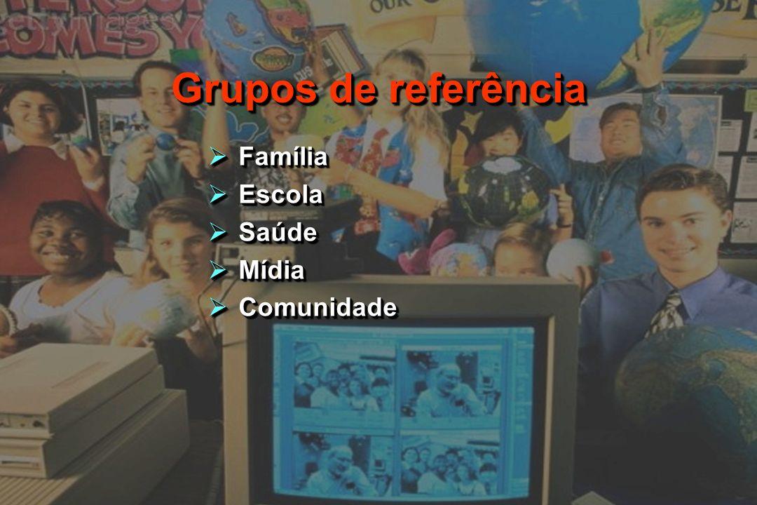 Grupos de referência Família Família Escola Escola Saúde Saúde Mídia Mídia Comunidade Comunidade Família Família Escola Escola Saúde Saúde Mídia Mídia