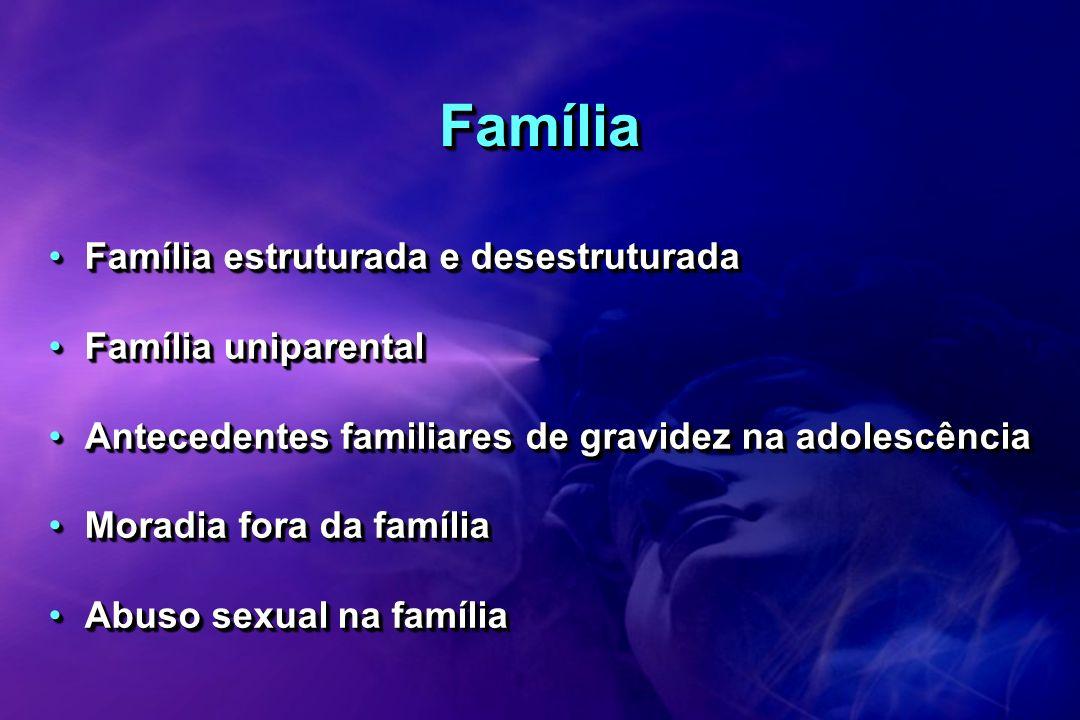 FamíliaFamília Família estruturada e desestruturadaFamília estruturada e desestruturada Família uniparentalFamília uniparental Antecedentes familiares
