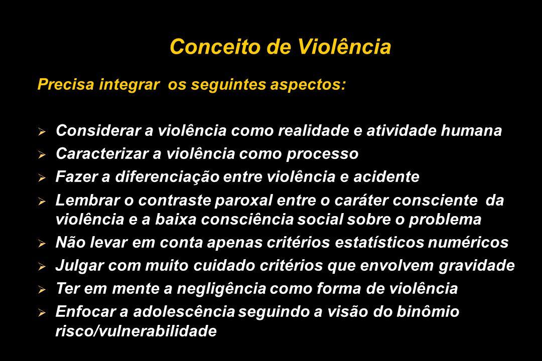 Conceito de Violência Precisa integrar os seguintes aspectos: Considerar a violência como realidade e atividade humana Caracterizar a violência como p