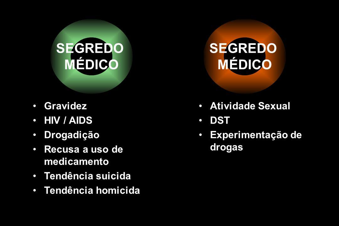 SEGREDO MÉDICO Atividade Sexual DST Experimentação de drogas SEGREDO MÉDICO Gravidez HIV / AIDS Drogadição Recusa a uso de medicamento Tendência suici