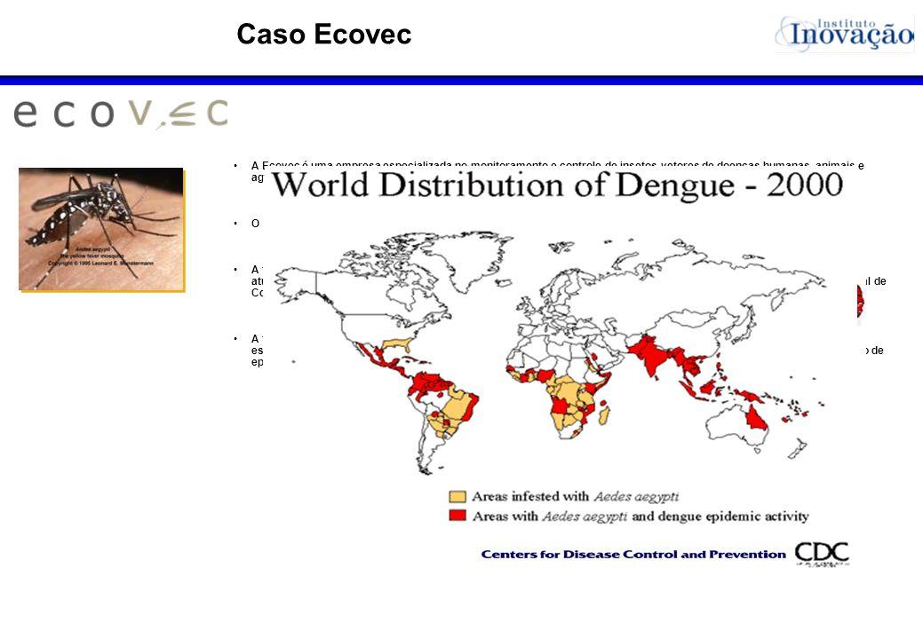 A Ecovec é uma empresa especializada no monitoramento e controle de insetos vetores de doenças humanas, animais e agrícolas, focada no controle do mos
