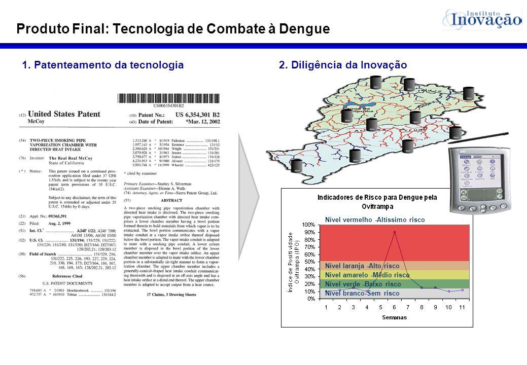 Produto Final: Tecnologia de Combate à Dengue Nível vermelho -Altíssimo risco Nível verde -Baixo risco Nível amarelo -Médio risco Nível laranja -Alto