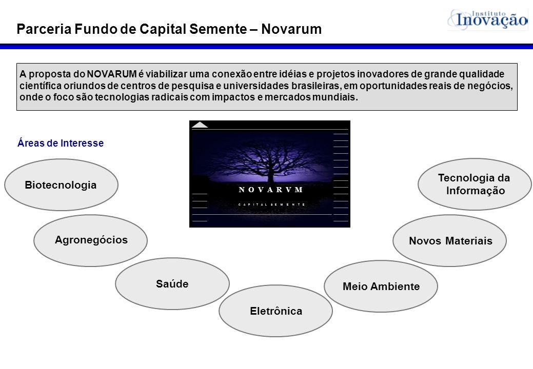 Parceria Fundo de Capital Semente – Novarum N O V A R V M C A P I T A L S E M E N T E A proposta do NOVARUM é viabilizar uma conexão entre idéias e pr