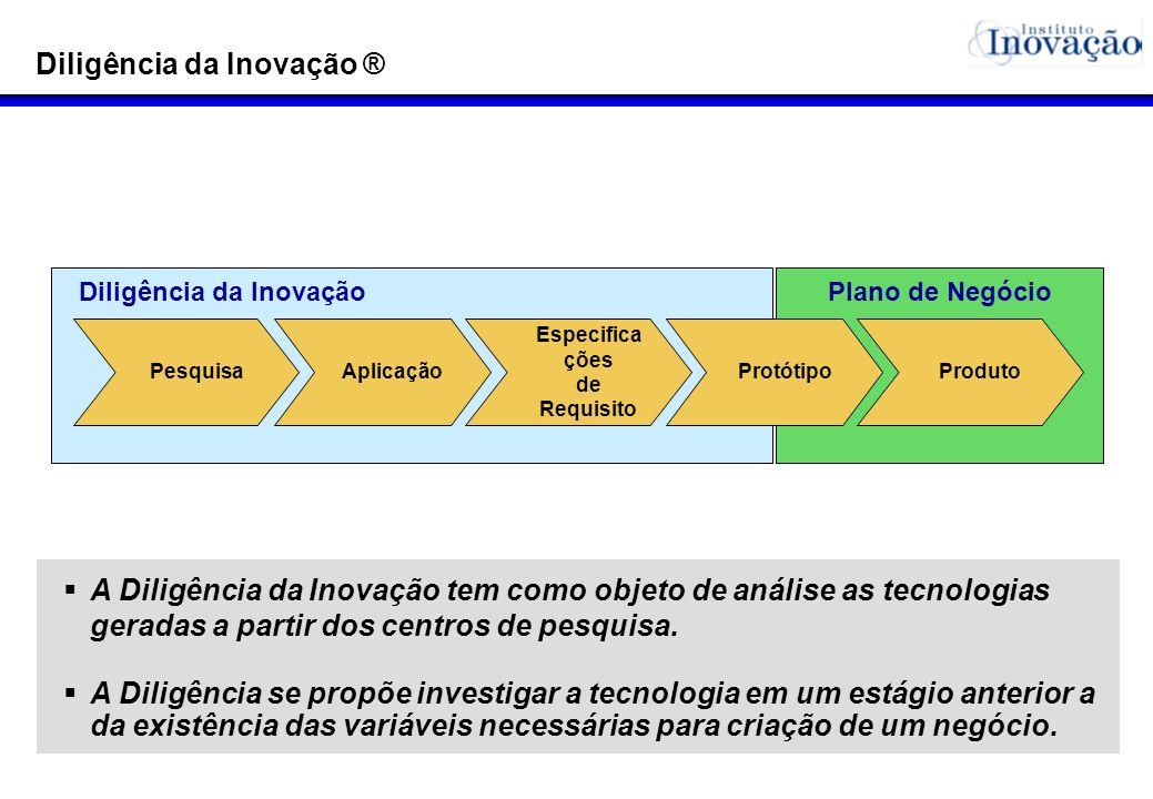 Diligência da InovaçãoPlano de Negócio PesquisaAplicação Especifica ções de Requisito ProtótipoProduto Diligência da Inovação ® A Diligência da Inovaç