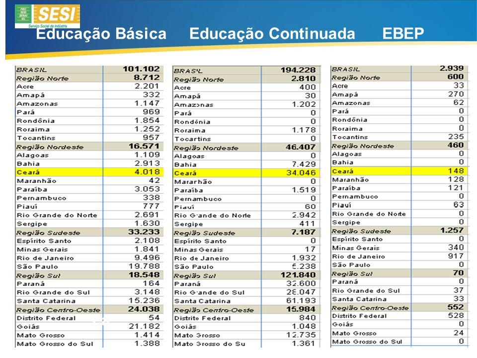 Educação Básica ca Educação Continuada a EBEP a