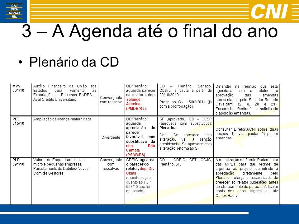 3 – A Agenda até o final do ano Plenário da CD MPV 501/10 Auxílio Financeiro da União aos Estados para Fomento às Exportações – Recursos BNDES – Aval