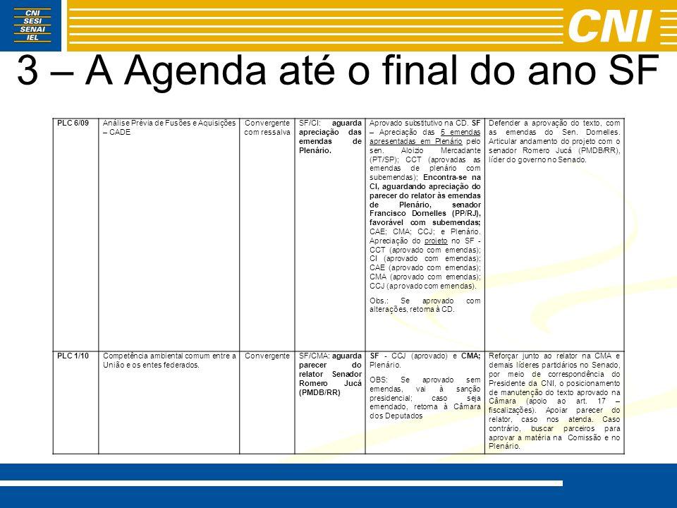 3 – A Agenda até o final do ano SF PLC 6/09Análise Prévia de Fusões e Aquisições – CADE Convergente com ressalva SF/CI: aguarda apreciação das emendas