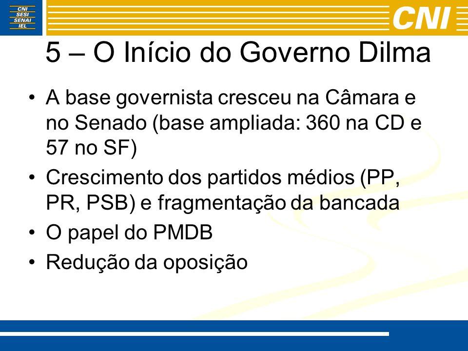 5 – O Início do Governo Dilma A base governista cresceu na Câmara e no Senado (base ampliada: 360 na CD e 57 no SF) Crescimento dos partidos médios (P
