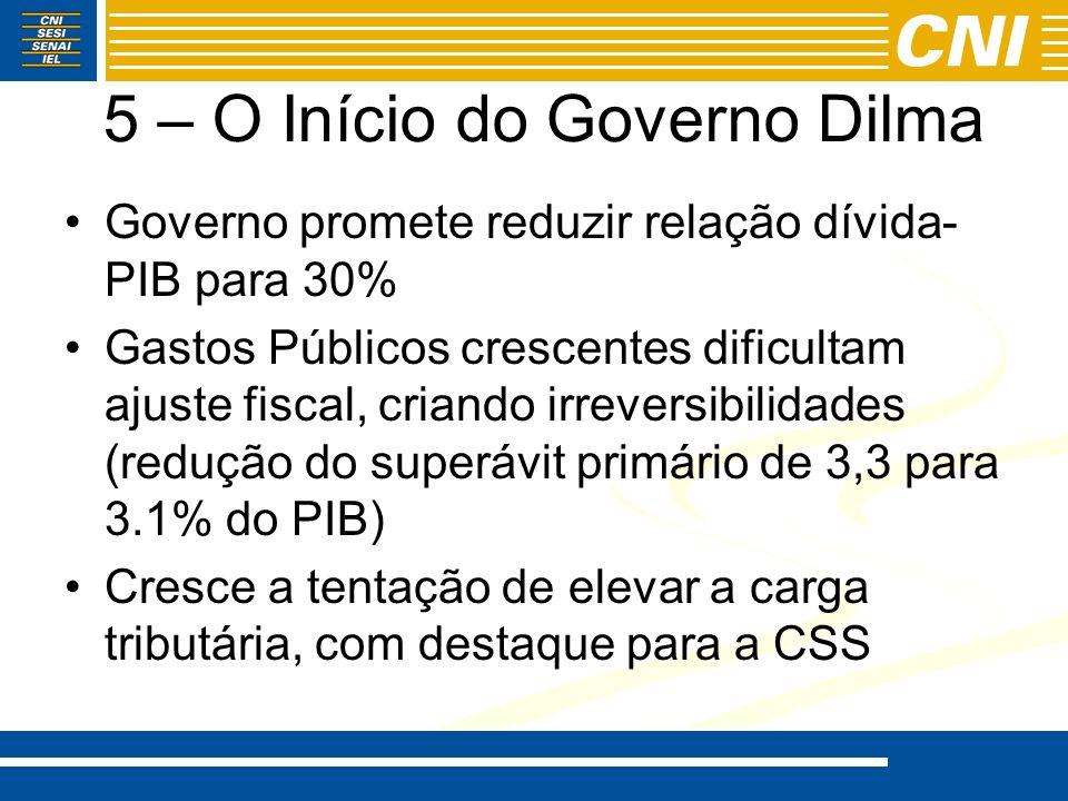 5 – O Início do Governo Dilma Governo promete reduzir relação dívida- PIB para 30% Gastos Públicos crescentes dificultam ajuste fiscal, criando irreve