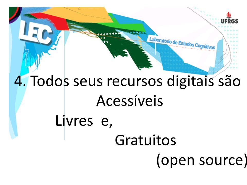 4. Todos seus recursos digitais são Acessíveis Livres e, Gratuitos (open source)