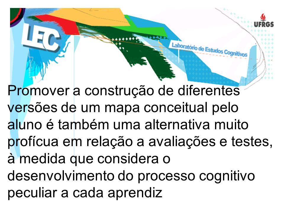Promover a construção de diferentes versões de um mapa conceitual pelo aluno é também uma alternativa muito profícua em relação a avaliações e testes, à medida que considera o desenvolvimento do processo cognitivo peculiar a cada aprendiz