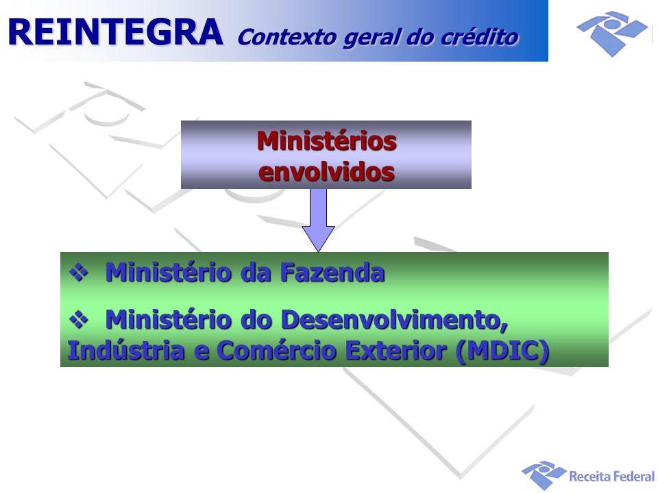 Ministério da Fazenda Ministério da Fazenda Ministério do Desenvolvimento, Indústria e Comércio Exterior (MDIC) Ministério do Desenvolvimento, Indústr