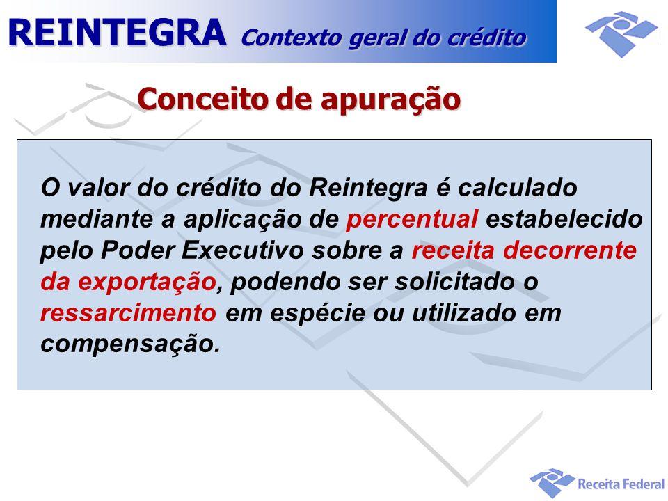 Conceito de apuração O valor do crédito do Reintegra é calculado mediante a aplicação de percentual estabelecido pelo Poder Executivo sobre a receita