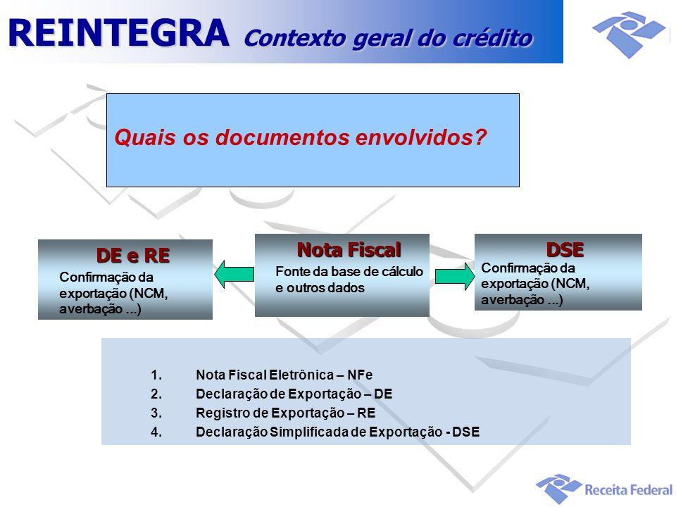 DE e RE Confirmação da exportação (NCM, averbação...) Nota Fiscal Fonte da base de cálculo e outros dadosDSE Confirmação da exportação (NCM, averbação