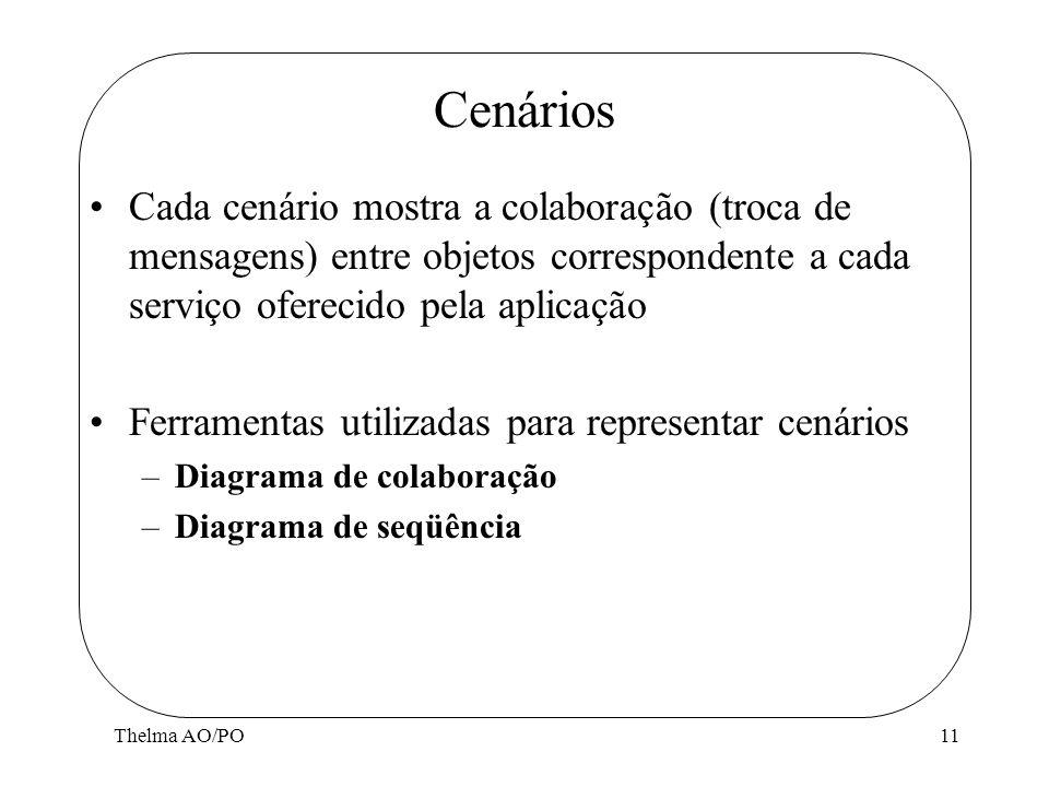 Thelma AO/PO11 Cenários Cada cenário mostra a colaboração (troca de mensagens) entre objetos correspondente a cada serviço oferecido pela aplicação Fe