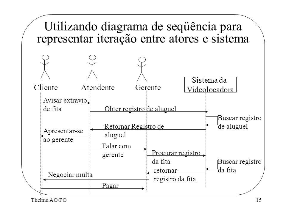 Thelma AO/PO15 Utilizando diagrama de seqüência para representar iteração entre atores e sistema ClienteAtendenteGerente Avisar extravio de fita Obter