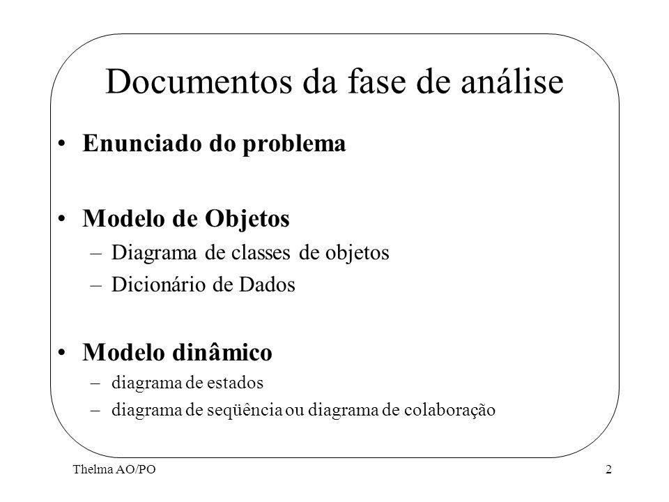 Thelma AO/PO2 Documentos da fase de análise Enunciado do problema Modelo de Objetos –Diagrama de classes de objetos –Dicionário de Dados Modelo dinâmi