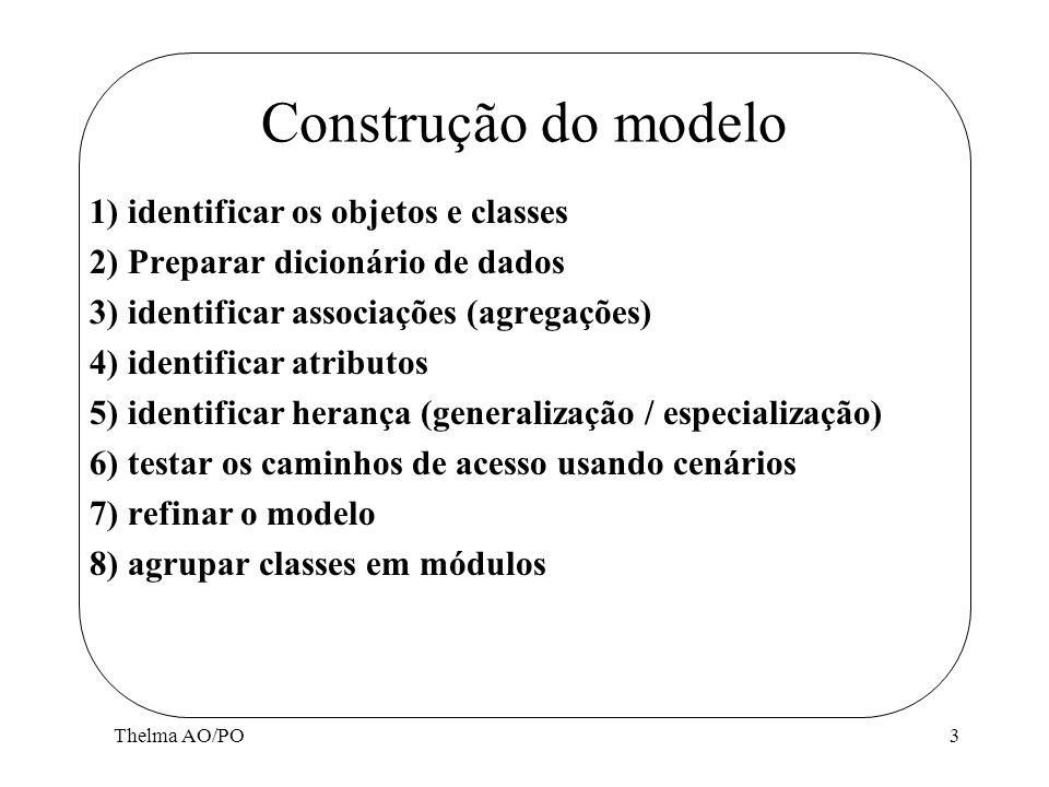 Thelma AO/PO3 Construção do modelo 1) identificar os objetos e classes 2) Preparar dicionário de dados 3) identificar associações (agregações) 4) iden