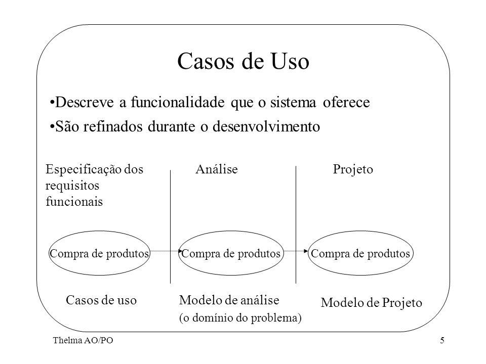 Thelma AO/PO5 Casos de Uso Descreve a funcionalidade que o sistema oferece São refinados durante o desenvolvimento Compra de produtos Especificação do