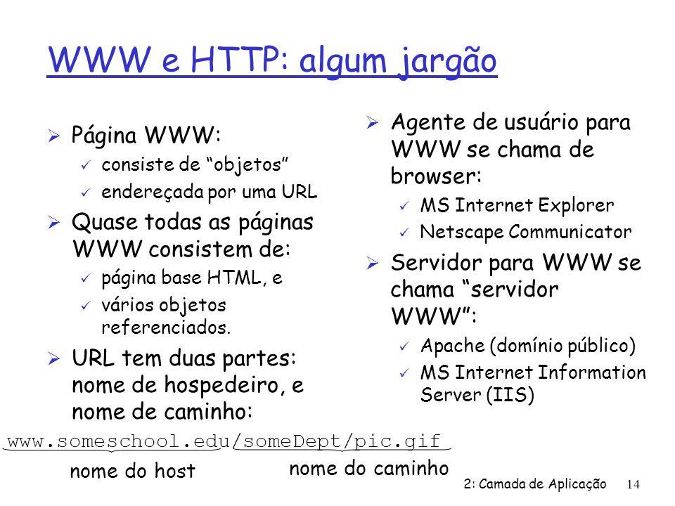 2: Camada de Aplicação14 WWW e HTTP: algum jargão Ø Página WWW: ü consiste de objetos ü endereçada por uma URL Ø Quase todas as páginas WWW consistem de: ü página base HTML, e ü vários objetos referenciados.