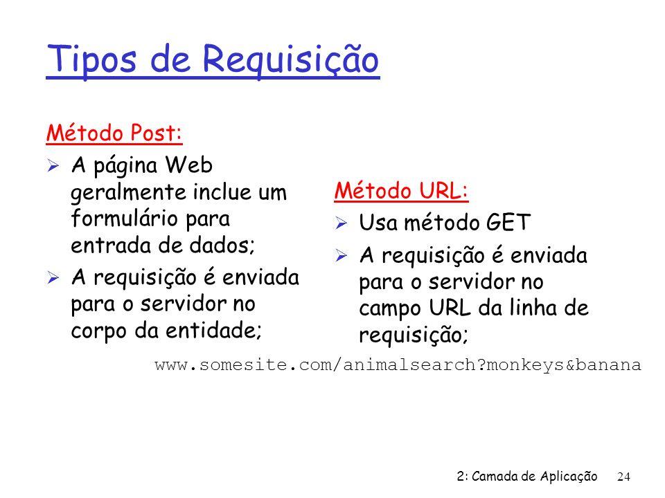 2: Camada de Aplicação24 Tipos de Requisição Método Post: Ø A página Web geralmente inclue um formulário para entrada de dados; Ø A requisição é envia