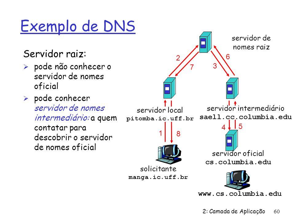 2: Camada de Aplicação60 Exemplo de DNS Servidor raiz: Ø pode não conhecer o servidor de nomes oficial Ø pode conhecer servidor de nomes intermediário: a quem contatar para descobrir o servidor de nomes oficial solicitante manga.ic.uff.br www.cs.columbia.edu servidor local pitomba.ic.uff.br 1 2 3 4 5 6 servidor oficial cs.columbia.edu servidor intermediário saell.cc.columbia.edu 7 8 servidor de nomes raiz