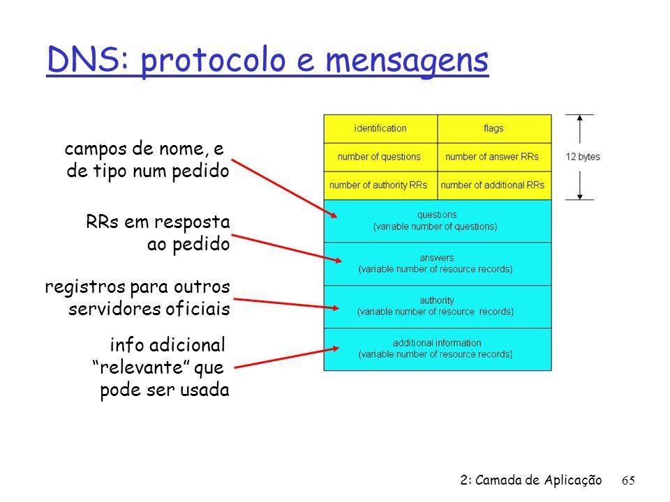 2: Camada de Aplicação65 DNS: protocolo e mensagens campos de nome, e de tipo num pedido RRs em resposta ao pedido registros para outros servidores oficiais info adicional relevante que pode ser usada