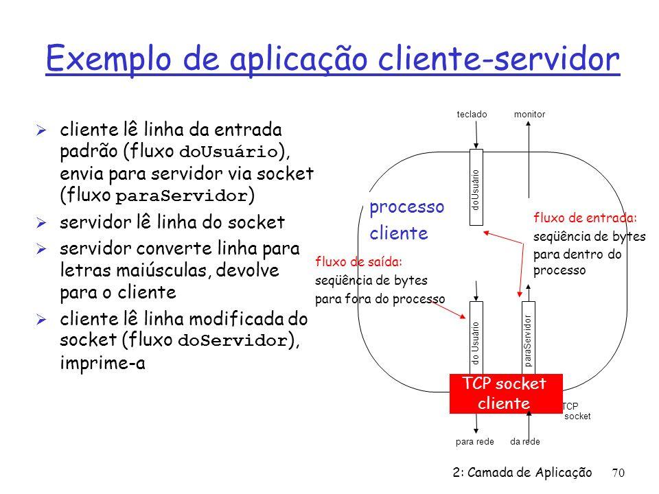 2: Camada de Aplicação70 Exemplo de aplicação cliente-servidor cliente lê linha da entrada padrão (fluxo doUsuário ), envia para servidor via socket (fluxo paraServidor ) Ø servidor lê linha do socket Ø servidor converte linha para letras maiúsculas, devolve para o cliente cliente lê linha modificada do socket (fluxo doServidor ), imprime-a do Usuário para rededa rede paraServidor doUsuário tecladomonitor Process clientSocket TCP socket fluxo de entrada: seqüência de bytes para dentro do processo fluxo de saída: seqüência de bytes para fora do processo processo cliente TCP socket cliente